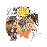 結婚式の予算